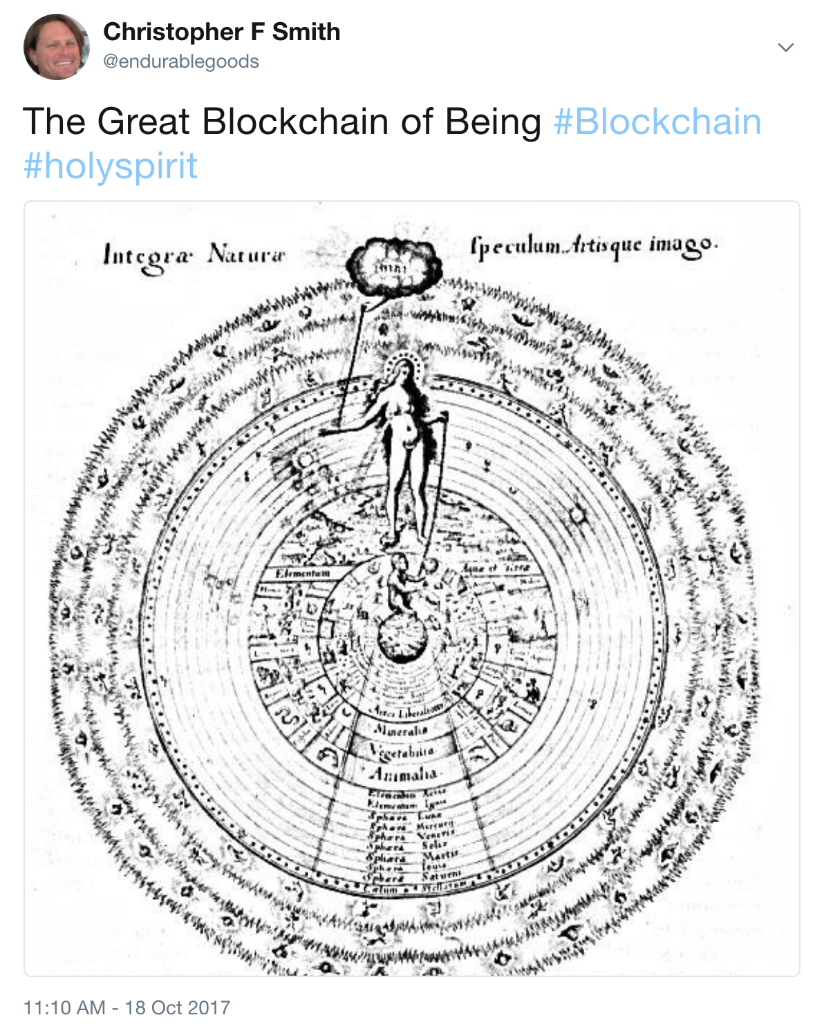 The Great Blockchain of Being