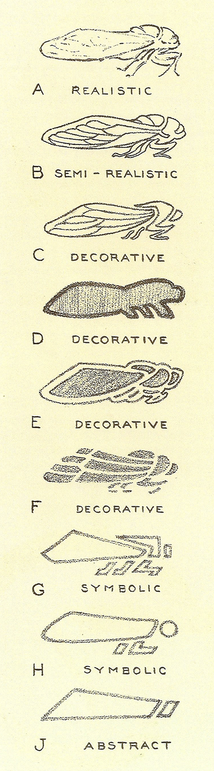 Hugo Froelich, Keramic Studio Magazine, 1905 - Cicada, Stages of Conventionalization
